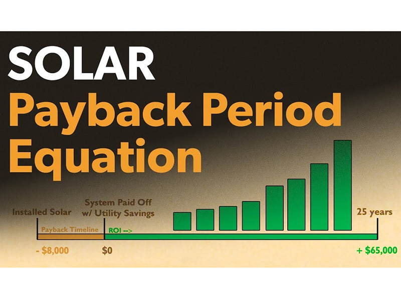 Photovoltaic power generation energy payback period